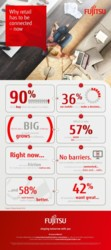 Connected Consumer - Infographic (double)