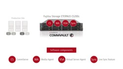 Video - Disaster Recovery of VMs with ETERNUS CS200c and Commvault Live Sync