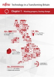 Technology in a transforming Britain infographic