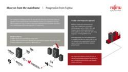 Progression from Fujitsu