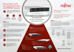 FUJITSU Server PRIMERGY RX25x0 M5 Infographic