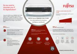 FUJITSU Server PRIMERGY RX4770 M5 Infographic