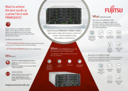 FUJITSU Server PRIMEQUEST 3000 Series Gen 2 Infographic