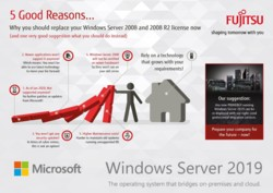 Windows Server 2008 End-of-Support Infographic