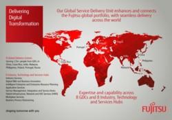 Fujitsu Capabilities - SCREEN format
