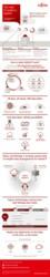 190188_FTS_Infografik_DataMngmtForHybridIT_RZ