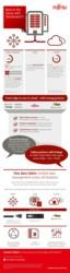 190192_FTS_Infografik_DMForEdgeCoreCloud_RZ