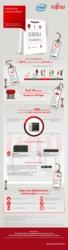 190702_RZ_Infografik_Retail_Intel