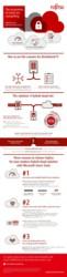 Infographic PRIMEFLEX for Microsoft Azure Stack
