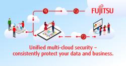 Multi-Cloud Security   Social Media Image 5
