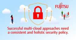 Multi-Cloud Security Campaign 2020 | 6 Social Media Images