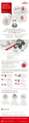 Infographic: PRIMEFLEX for Microsoft Storage Spaces Direct