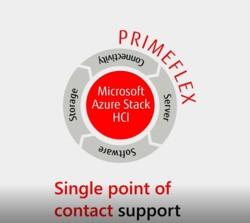 Social video clips: PRIMEFLEX for Microsoft Azure Stack HCI