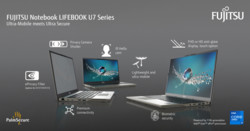 Fujitsu Notebook LIFEBOOK U7 Series Feature Banner
